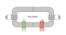 #FSTPLANS (3) – Flux Switch Transformer Plans